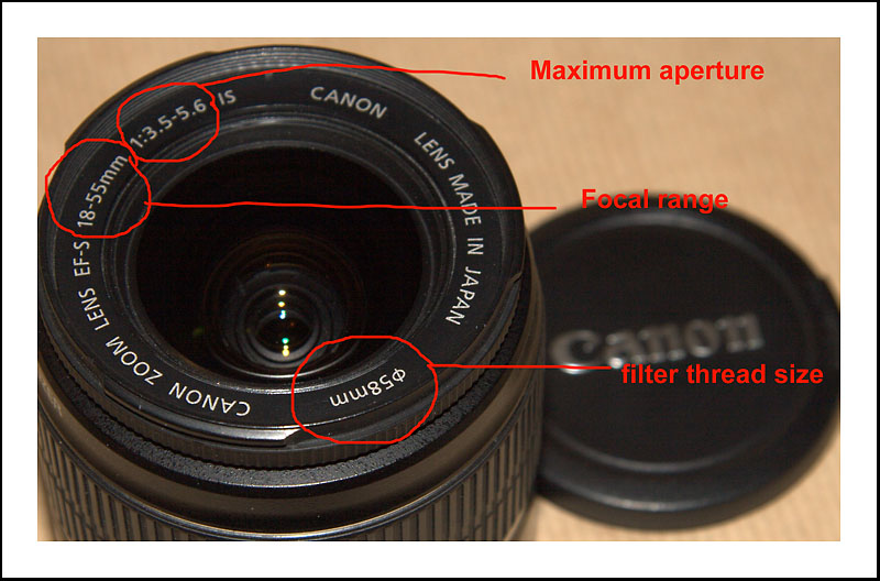 What do all the numbers mean on the front of my lens